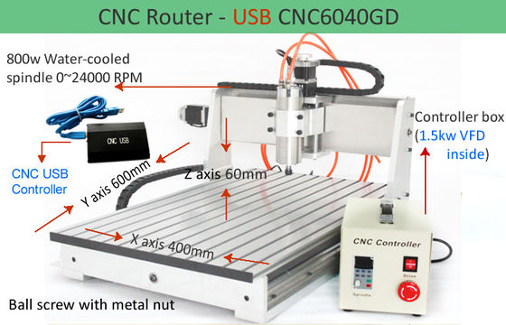China CNC USB 3 Axis CNC6040 1.5KW Spindle 2.2KW Invert CNC Router Machine Engraver distributor